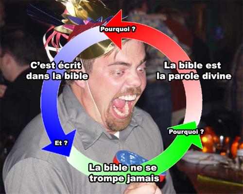 Raisonnement circulaire