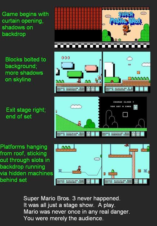 Théories du complot des jeux vidéos