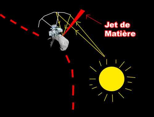 Impact astéroide