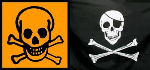 Danger de mort