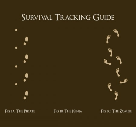 survival-tracking-guide.jpg